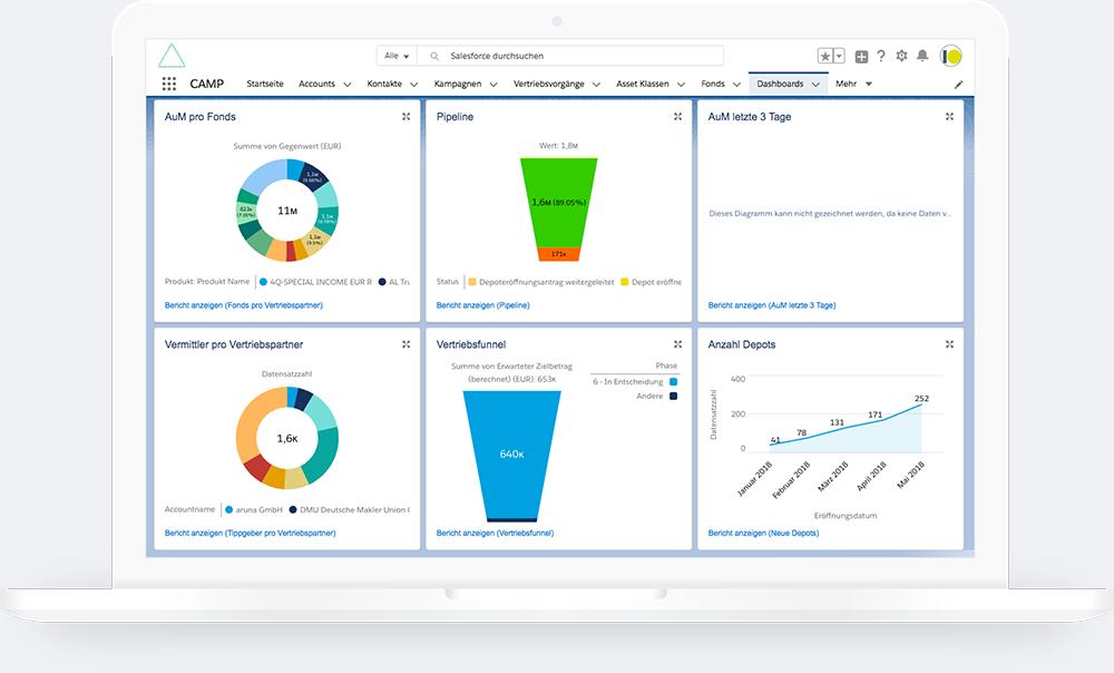 Salesforce Partner Dashboard Notebook Mockup